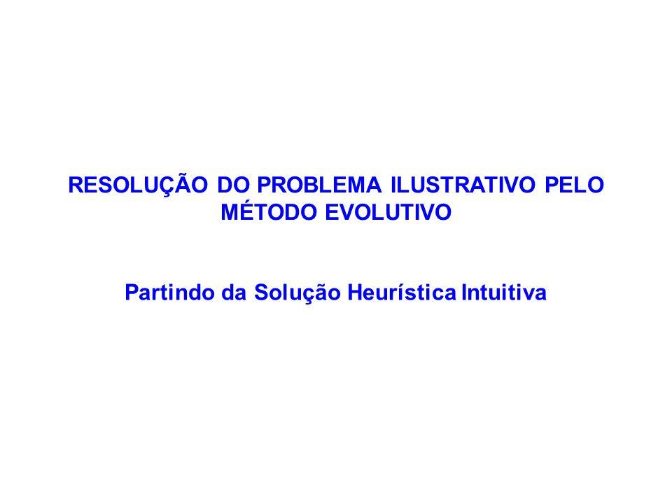 RESOLUÇÃO DO PROBLEMA ILUSTRATIVO PELO MÉTODO EVOLUTIVO Partindo da Solução Heurística Intuitiva