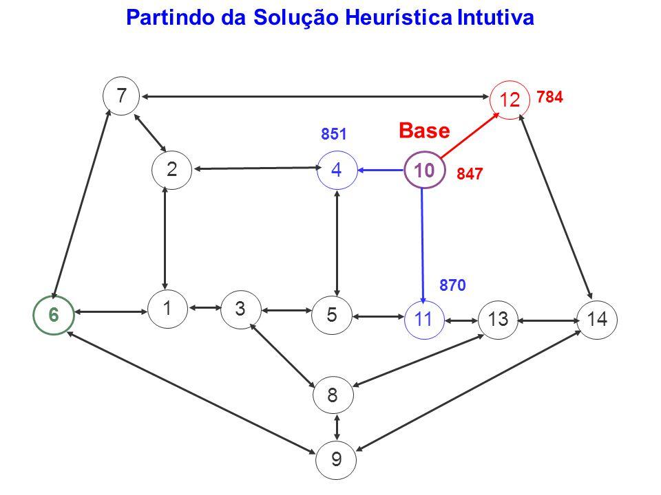 5 4 3 7 6 1 8 11 2 10 139 12 14 Partindo da Solução Heurística Intutiva Base 847 851 784 870