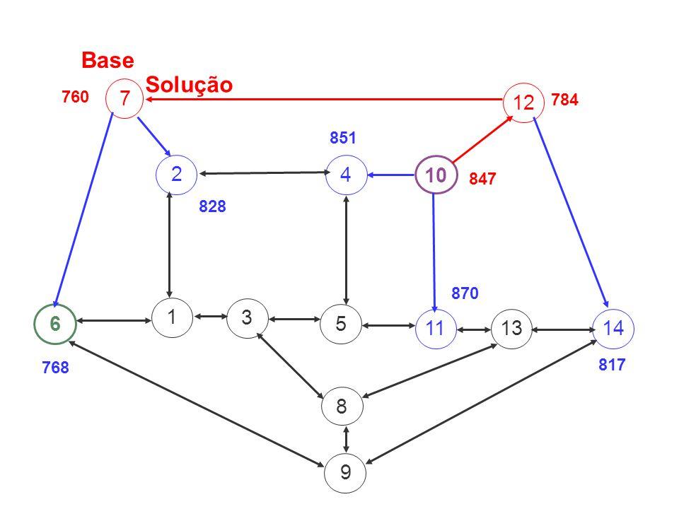 5 4 3 7 6 1 8 11 2 10 139 12 14 847 851 784 870 760 817 828 768 Base Solução