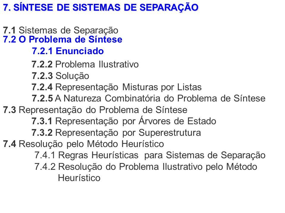 7. SÍNTESE DE SISTEMAS DE SEPARAÇÃO 7.1 Sistemas de Separação 7.2.2 Problema Ilustrativo 7.2.3 Solução 7.2.4 Representação Misturas por Listas 7.2.5 A