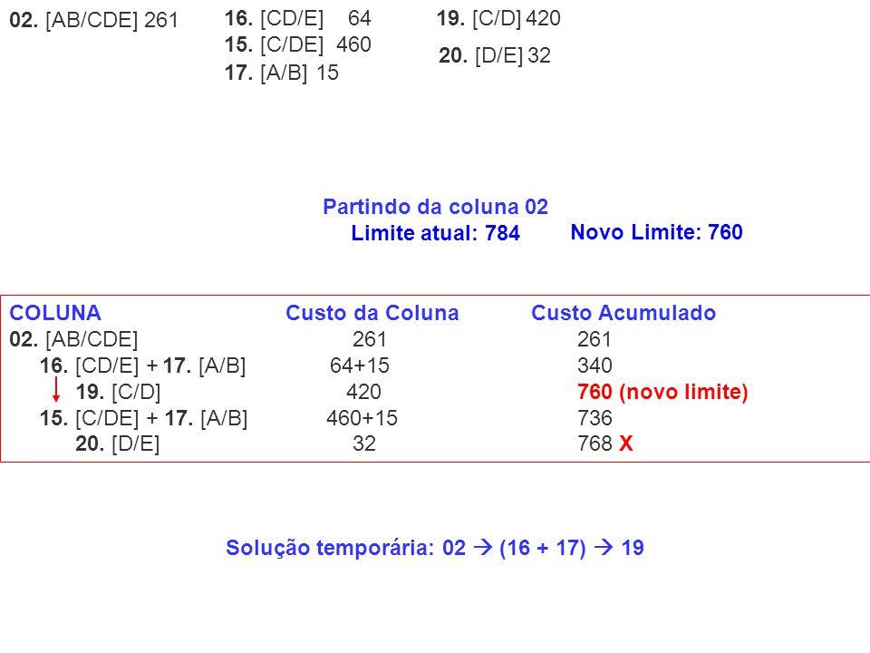 Partindo da coluna 02 Limite atual: 784 Solução temporária: 02 (16 + 17) 19 02. [AB/CDE] 261 16. [CD/E] 64 15. [C/DE] 460 17. [A/B] 15 19. [C/D] 420 2