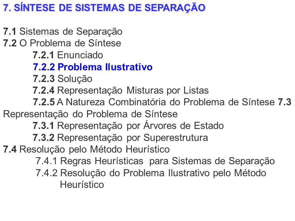 7. SÍNTESE DE SISTEMAS DE SEPARAÇÃO 7.1 Sistemas de Separação 7.2 O Problema de Síntese 7.2.1 Enunciado 7.2.3 Solução 7.2.4 Representação Misturas por