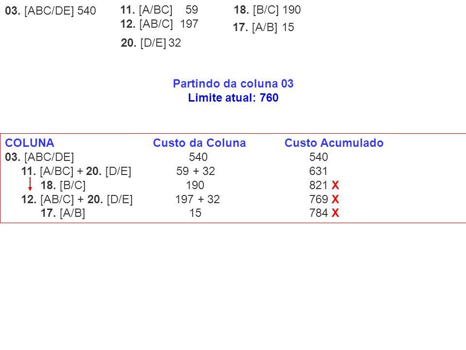 Partindo da coluna 03 Limite atual: 760 COLUNA Custo da ColunaCusto Acumulado 03. [ABC/DE] 540 540 11. [A/BC] + 20. [D/E] 59 + 32 631 18. [B/C] 190 82