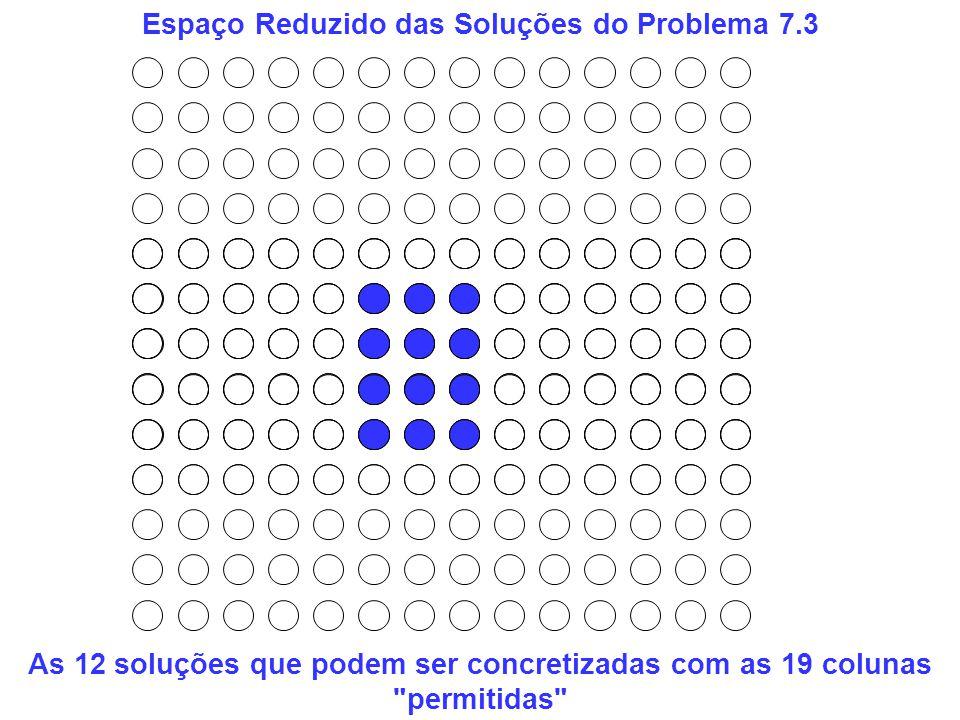 Espaço Reduzido das Soluções do Problema 7.3 As 12 soluções que podem ser concretizadas com as 19 colunas