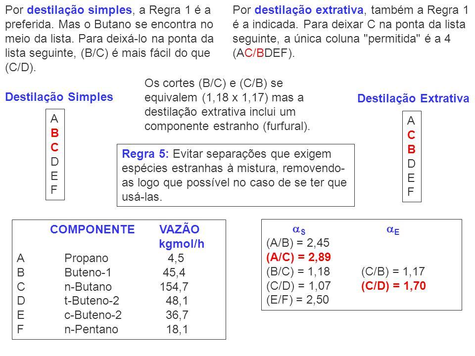 COMPONENTEVAZÃO kgmol/h APropano 4,5 BButeno-1 45,4 Cn-Butano154,7 Dt-Buteno-2 48,1 Ec-Buteno-2 36,7 Fn-Pentano 18,1 S E (A/B) = 2,45 (A/C) = 2,89 (B/
