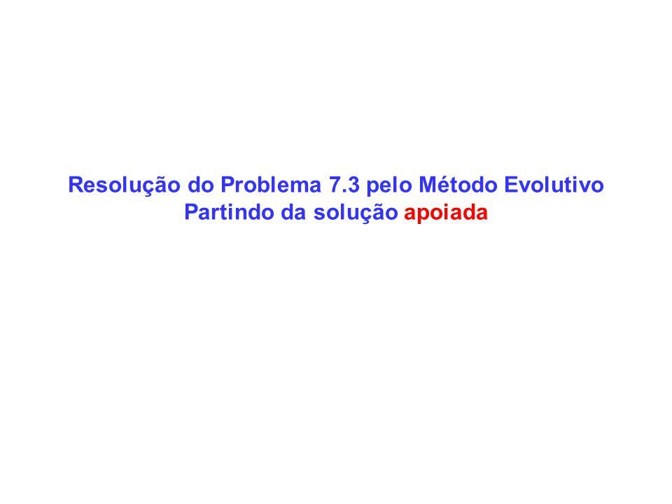 Resolução do Problema 7.3 pelo Método Evolutivo Partindo da solução apoiada