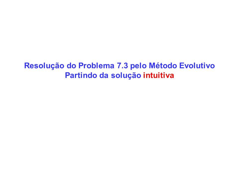 Resolução do Problema 7.3 pelo Método Evolutivo Partindo da solução intuitiva