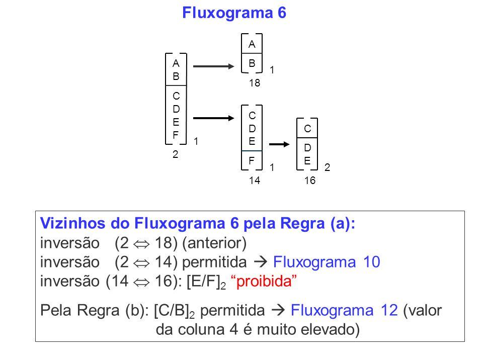 Fluxograma 6 Vizinhos do Fluxograma 6 pela Regra (a): inversão (2 18) (anterior) inversão (2 14) permitida Fluxograma 10 inversão (14 16): [E/F] 2 pro