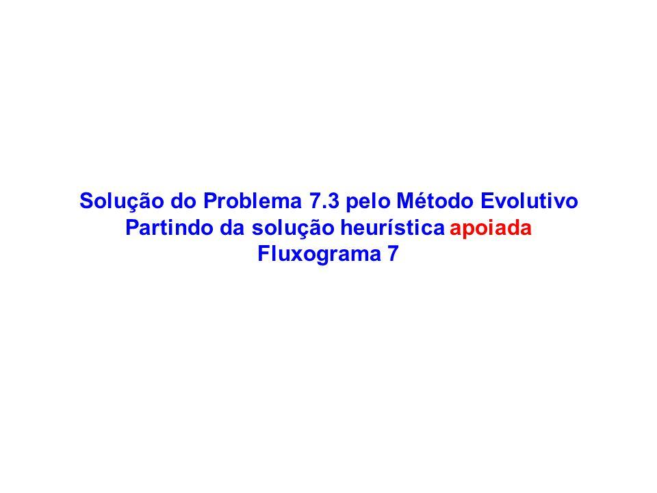 Solução do Problema 7.3 pelo Método Evolutivo Partindo da solução heurística apoiada Fluxograma 7