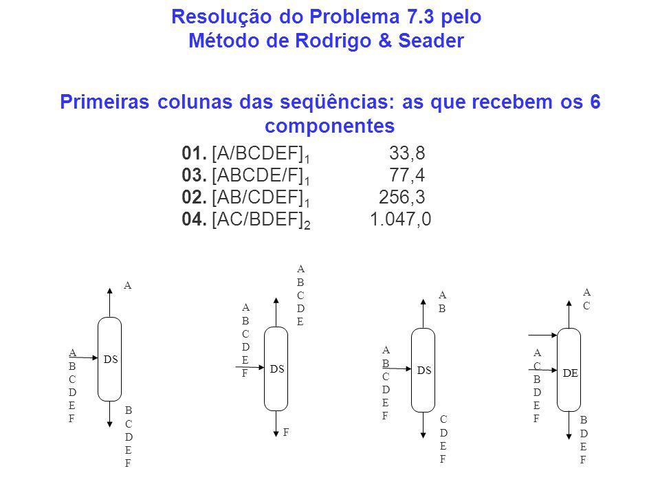 01. [A/BCDEF] 1 33,8 03. [ABCDE/F] 1 77,4 02. [AB/CDEF] 1 256,3 04. [AC/BDEF] 2 1.047,0 Primeiras colunas das seqüências: as que recebem os 6 componen