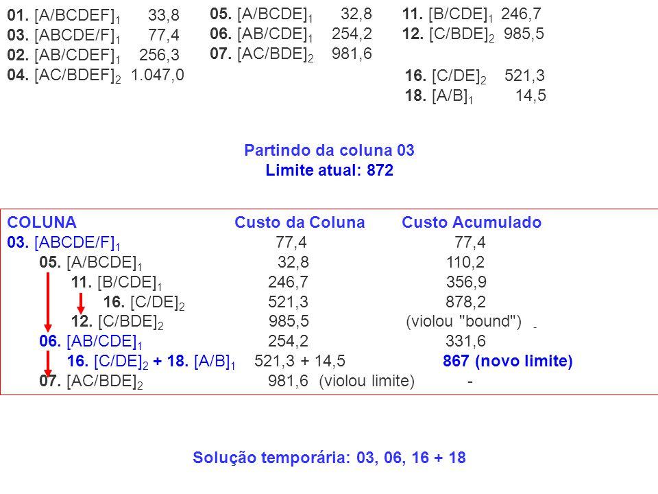COLUNA Custo da ColunaCusto Acumulado 03. [ABCDE/F] 1 77,4 77,4 05. [A/BCDE] 1 32,8 110,2 11. [B/CDE] 1 246,7 356,9 16. [C/DE] 2 521,3 878,2 12. [C/BD