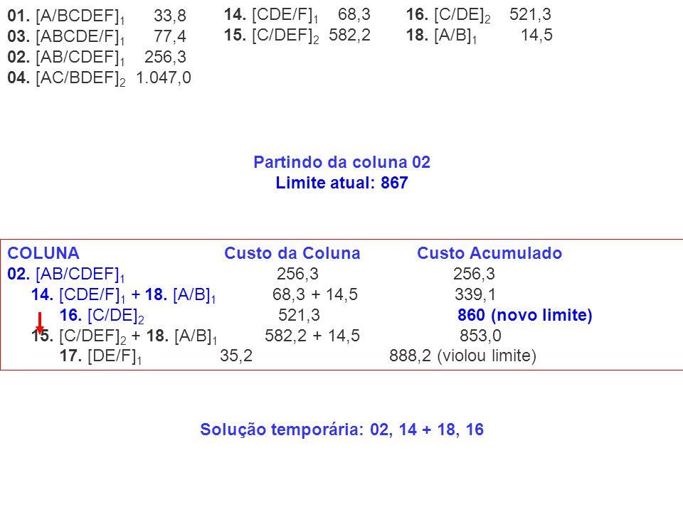 COLUNA Custo da ColunaCusto Acumulado 02. [AB/CDEF] 1 256,3 256,3 14. [CDE/F] 1 + 18. [A/B] 1 68,3 + 14,5 339,1 16. [C/DE] 2 521,3 860 (novo limite) 1