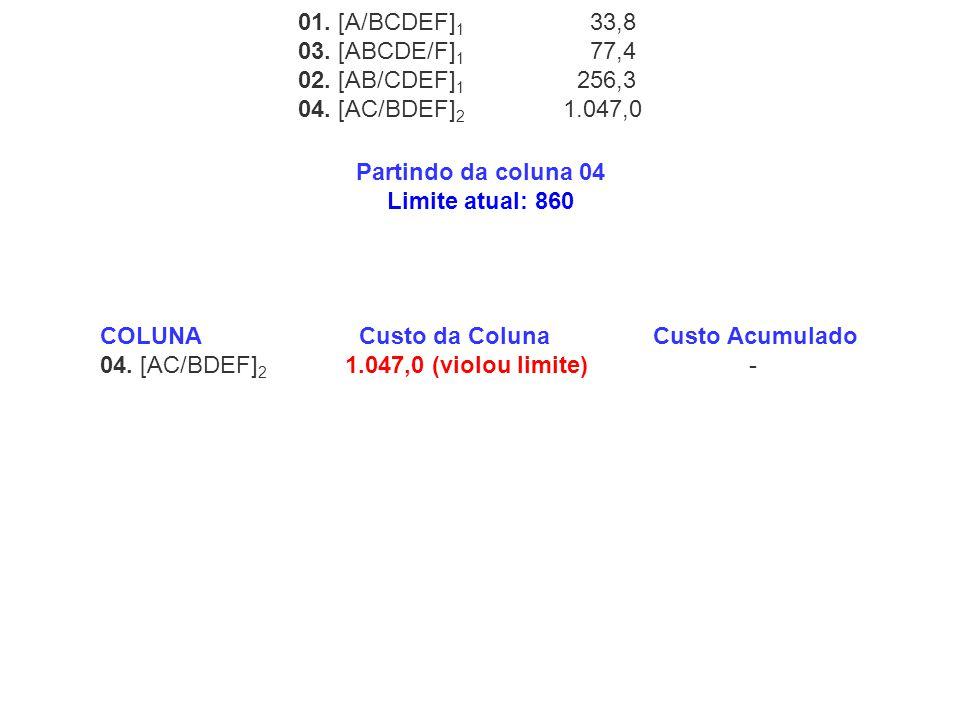 COLUNA Custo da Coluna Custo Acumulado 04. [AC/BDEF] 2 1.047,0 (violou limite) - Partindo da coluna 04 Limite atual: 860 01. [A/BCDEF] 1 33,8 03. [ABC
