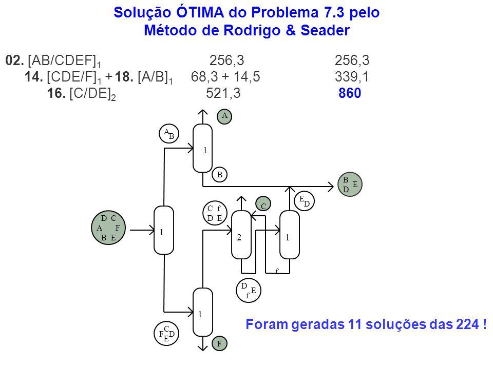1 DF C E A B A B B D E C D E A B D F C E F 1 1 1 21 D E f C DE f f 02. [AB/CDEF] 1 256,3 256,3 14. [CDE/F] 1 + 18. [A/B] 1 68,3 + 14,5 339,1 16. [C/DE