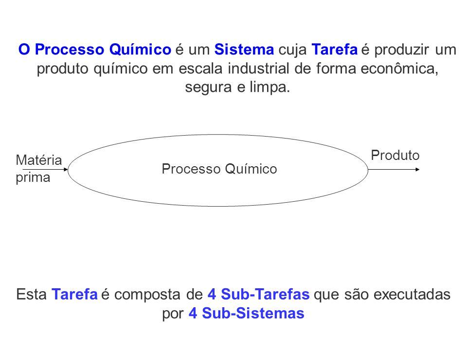 Esta Tarefa é composta de 4 Sub-Tarefas que são executadas por 4 Sub-Sistemas O Processo Químico é um Sistema cuja Tarefa é produzir um produto químic
