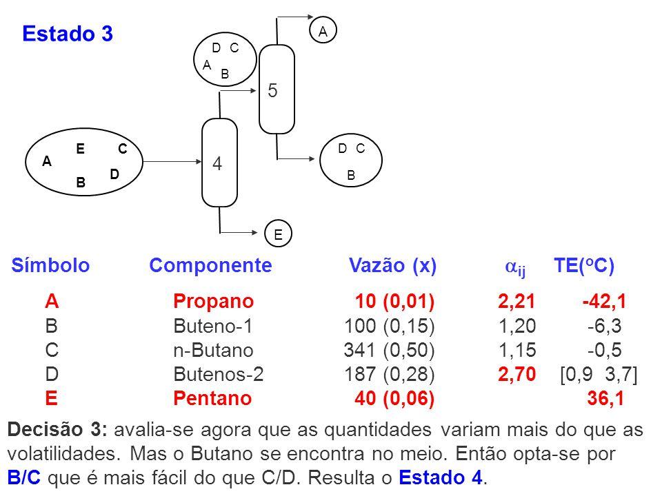 Decisão 3: avalia-se agora que as quantidades variam mais do que as volatilidades. Mas o Butano se encontra no meio. Então opta-se por B/C que é mais