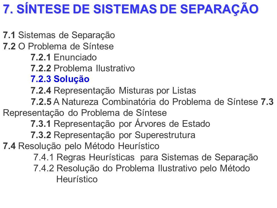 7. SÍNTESE DE SISTEMAS DE SEPARAÇÃO 7.1 Sistemas de Separação 7.2 O Problema de Síntese 7.2.1 Enunciado 7.2.2 Problema Ilustrativo 7.2.4 Representação