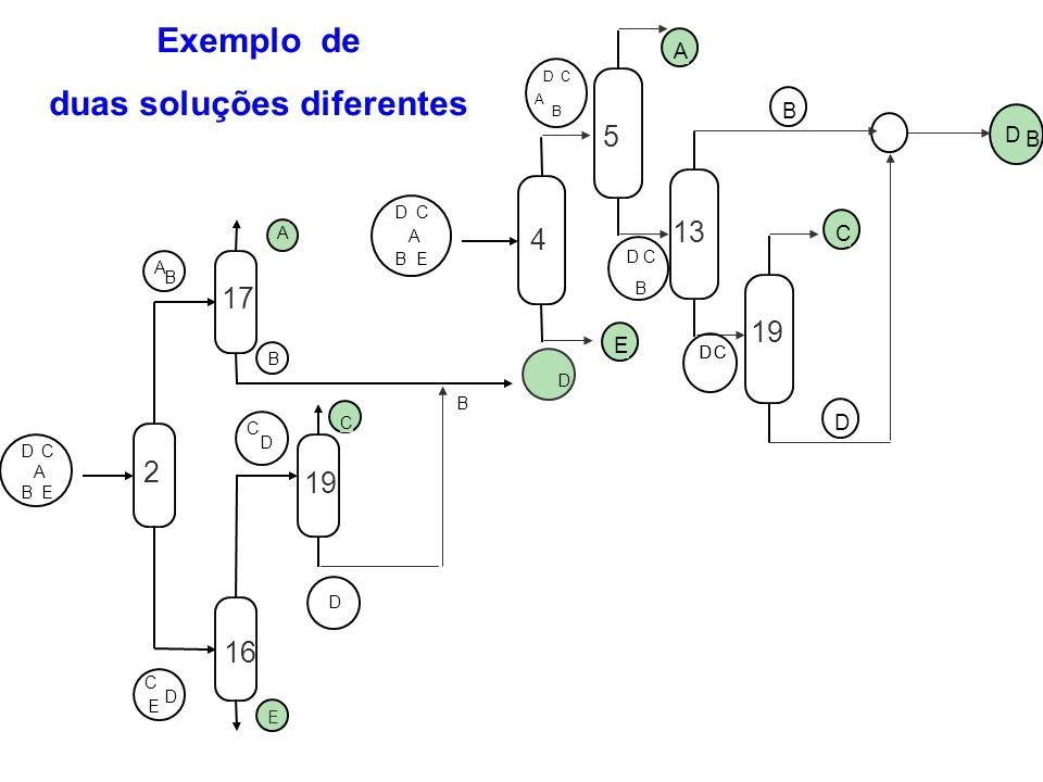E A D C B EA D C B A DC B E DC B A B D C D C C D D B A B DC E 19 13 4 5 Exemplo de duas soluções diferentes D C E A B A B D C A B DC E E D C D 2 17 16
