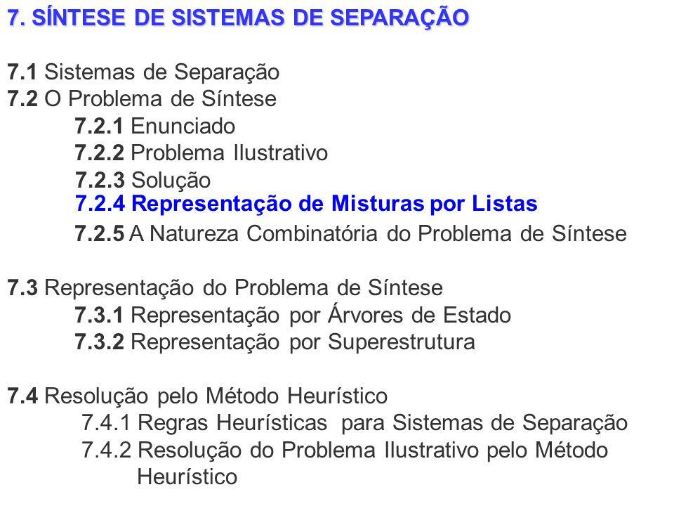 7. SÍNTESE DE SISTEMAS DE SEPARAÇÃO 7.1 Sistemas de Separação 7.2 O Problema de Síntese 7.2.1 Enunciado 7.2.2 Problema Ilustrativo 7.2.3 Solução 7.2.5