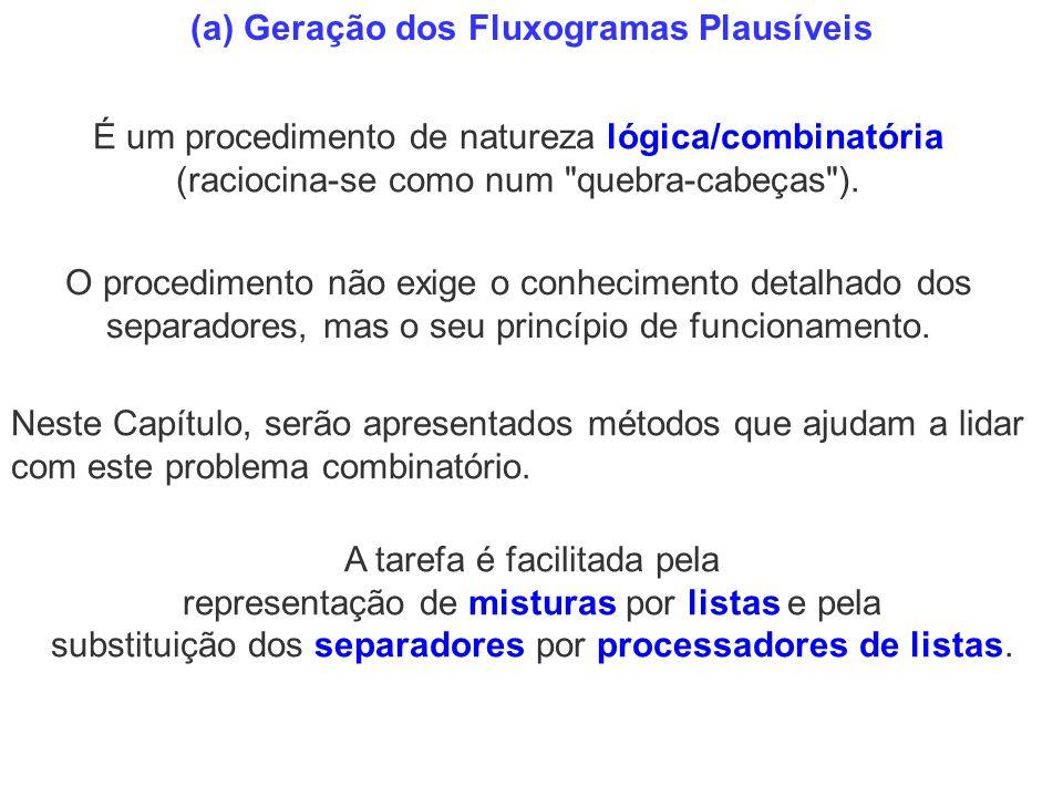 (a) Geração dos Fluxogramas Plausíveis É um procedimento de natureza lógica/combinatória (raciocina-se como num