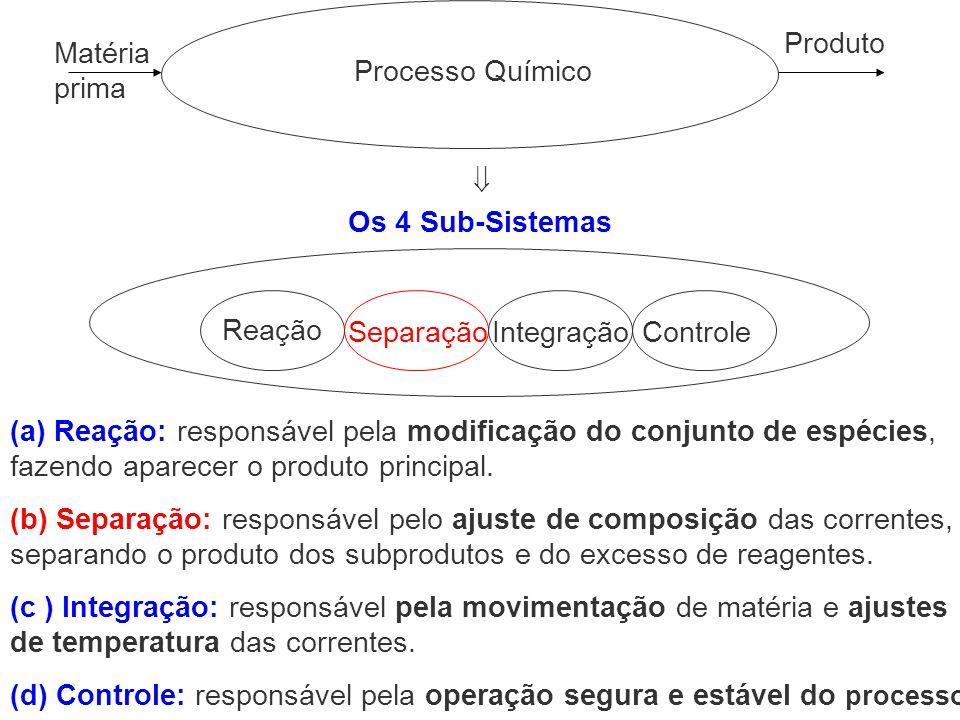 (d) Controle: responsável pela operação segura e estável do processo. (c ) Integração: responsável pela movimentação de matéria e ajustes de temperatu