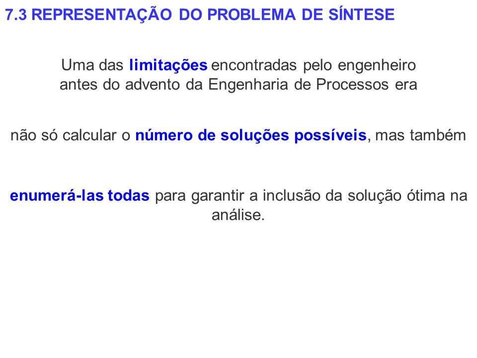7.3 REPRESENTAÇÃO DO PROBLEMA DE SÍNTESE Uma das limitações encontradas pelo engenheiro antes do advento da Engenharia de Processos era enumerá-las to