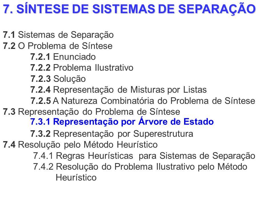 7. SÍNTESE DE SISTEMAS DE SEPARAÇÃO 7.1 Sistemas de Separação 7.2 O Problema de Síntese 7.2.1 Enunciado 7.2.2 Problema Ilustrativo 7.2.3 Solução 7.2.4