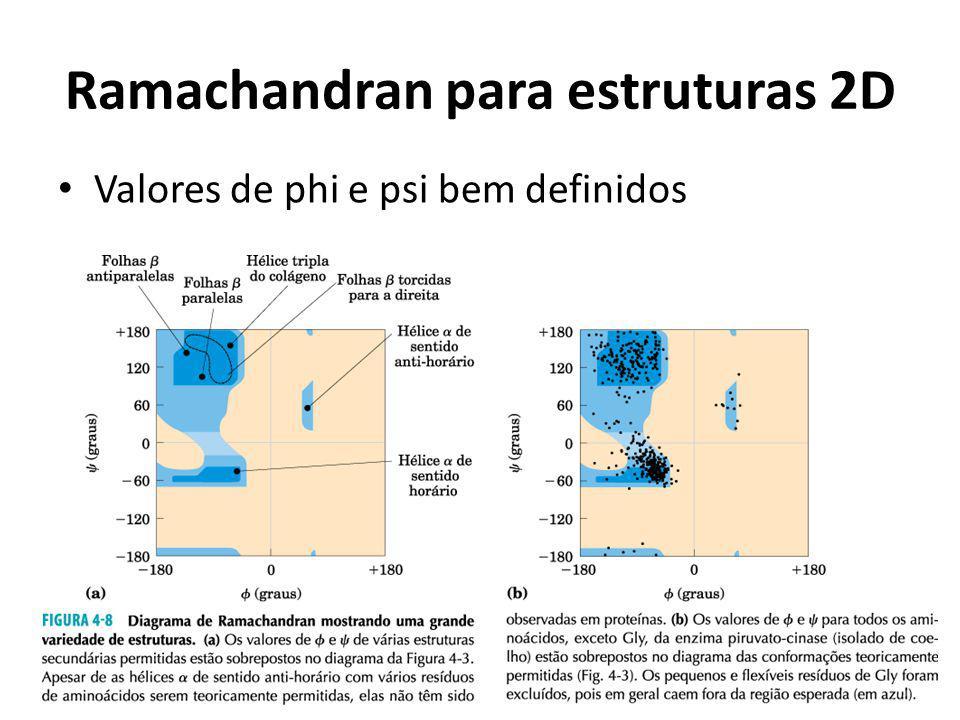 Ramachandran para estruturas 2D Valores de phi e psi bem definidos