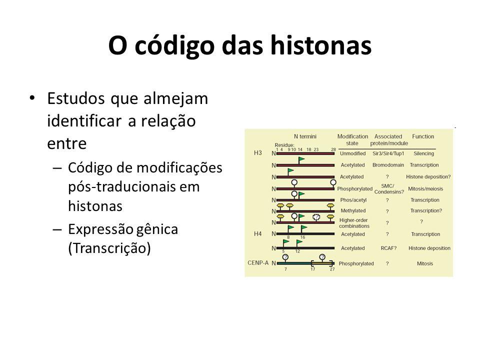 O código das histonas Estudos que almejam identificar a relação entre – Código de modificações pós-traducionais em histonas – Expressão gênica (Transc