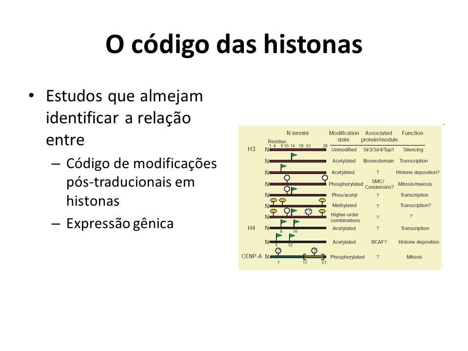 O código das histonas Estudos que almejam identificar a relação entre – Código de modificações pós-traducionais em histonas – Expressão gênica