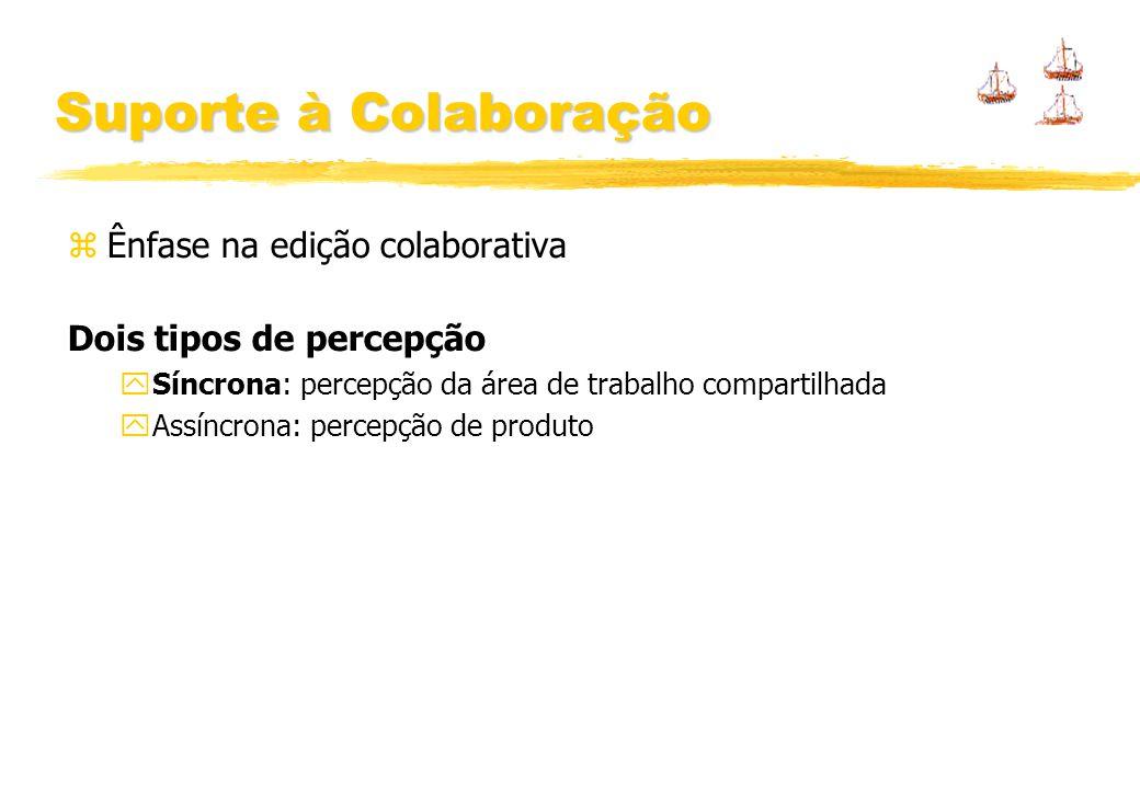 Suporte à Colaboração Ênfase na edição colaborativa Dois tipos de percepção Síncrona: percepção da área de trabalho compartilhada Assíncrona: percepção de produto