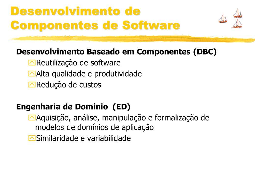 Desenvolvimento de Componentes de Software Desenvolvimento Baseado em Componentes (DBC) Reutilização de software Alta qualidade e produtividade Redução de custos Engenharia de Domínio (ED) Aquisição, análise, manipulação e formalização de modelos de domínios de aplicação Similaridade e variabilidade