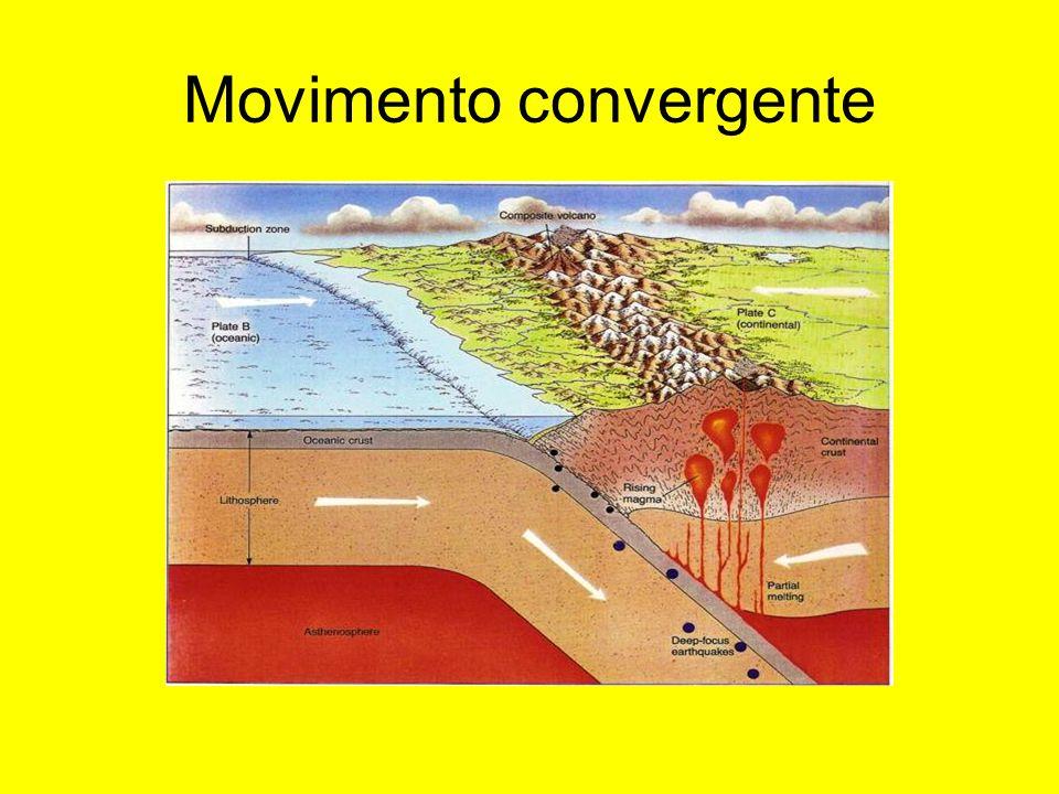 Movimento divergente
