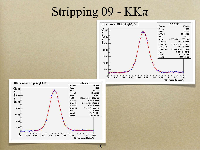10 Stripping 09 - KKπ