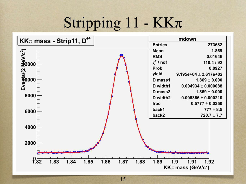 15 Stripping 11 - KKπ