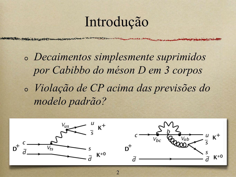 2 Introdução Decaimentos simplesmente suprimidos por Cabibbo do méson D em 3 corpos Violação de CP acima das previsões do modelo padrão