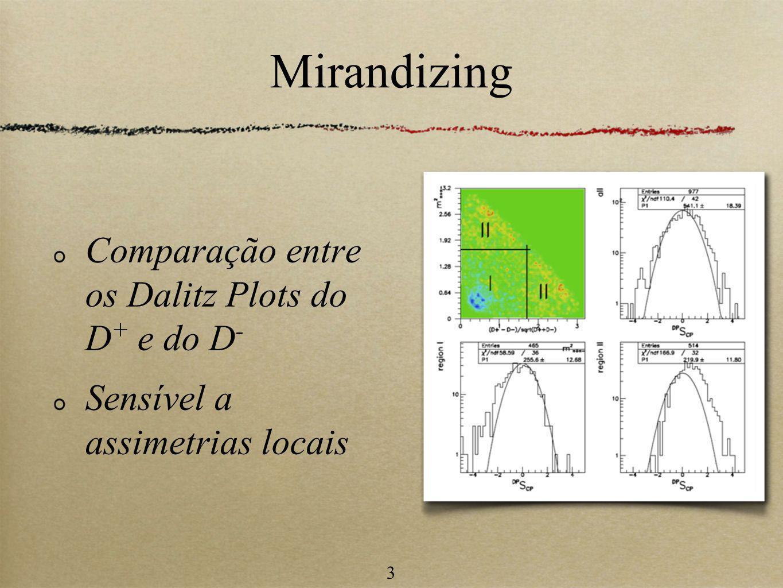3 Mirandizing Comparação entre os Dalitz Plots do D + e do D - Sensível a assimetrias locais