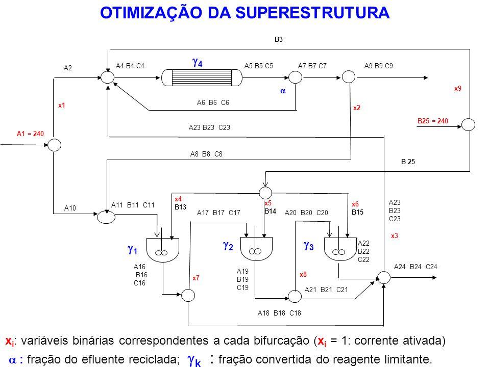 OTIMIZAÇÃO DA SUPERESTRUTURA A1 = 240 A2 A4 B4 C4 A6 B6 C6 A10 x1 A5 B5 C5A7 B7 C7A9 B9 C9 A8 B8 C8 x2 A11 B11 C11 A16 B16 C16 A17 B17 C17 A18 B18 C18