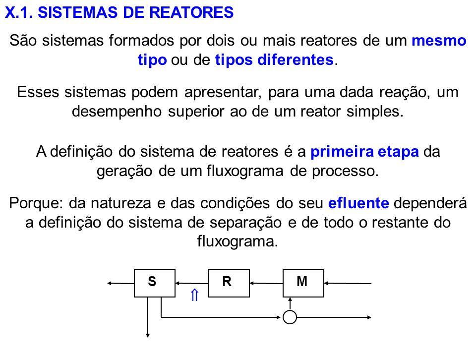 São sistemas formados por dois ou mais reatores de um mesmo tipo ou de tipos diferentes. Esses sistemas podem apresentar, para uma dada reação, um des