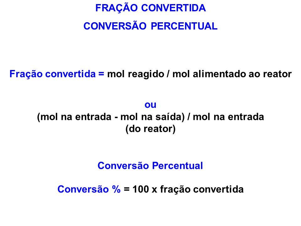 Conversão Percentual Conversão % = 100 x fração convertida FRAÇÃO CONVERTIDA CONVERSÃO PERCENTUAL Fração convertida = mol reagido / mol alimentado ao