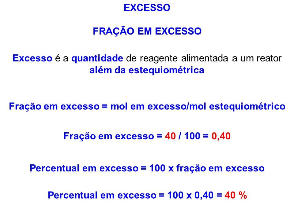Excesso é a quantidade de reagente alimentada a um reator além da estequiométrica Percentual em excesso = 100 x fração em excesso Percentual em excess