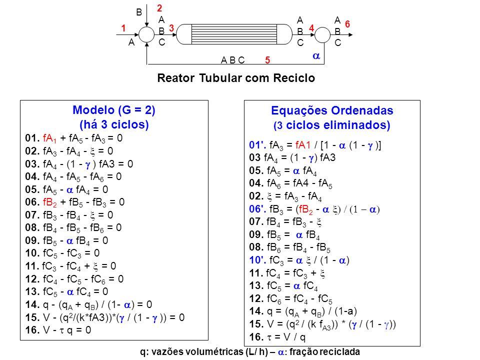 Modelo (G = 2) (há 3 ciclos) 01. fA 1 + fA 5 - fA 3 = 0 02. fA 3 - fA 4 - = 0 03. fA 4 - (1 - ) fA3 = 0 04. fA 4 - fA 5 - fA 6 = 0 05. fA 5 - fA 4 = 0