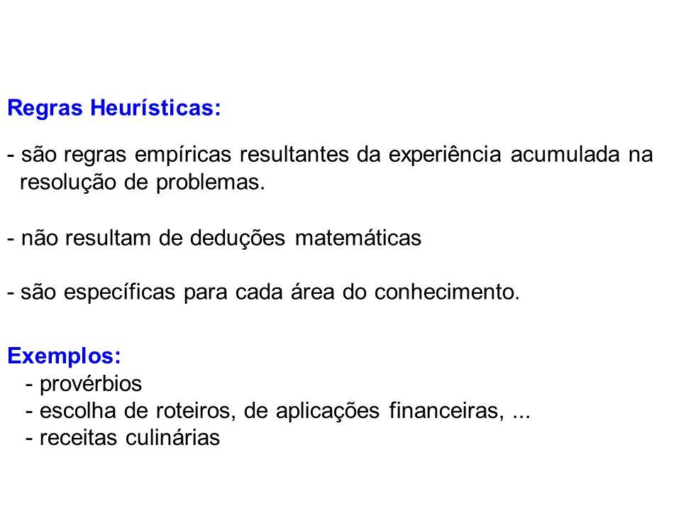 Regras Heurísticas: Exemplos: - provérbios - escolha de roteiros, de aplicações financeiras,... - receitas culinárias - são específicas para cada área