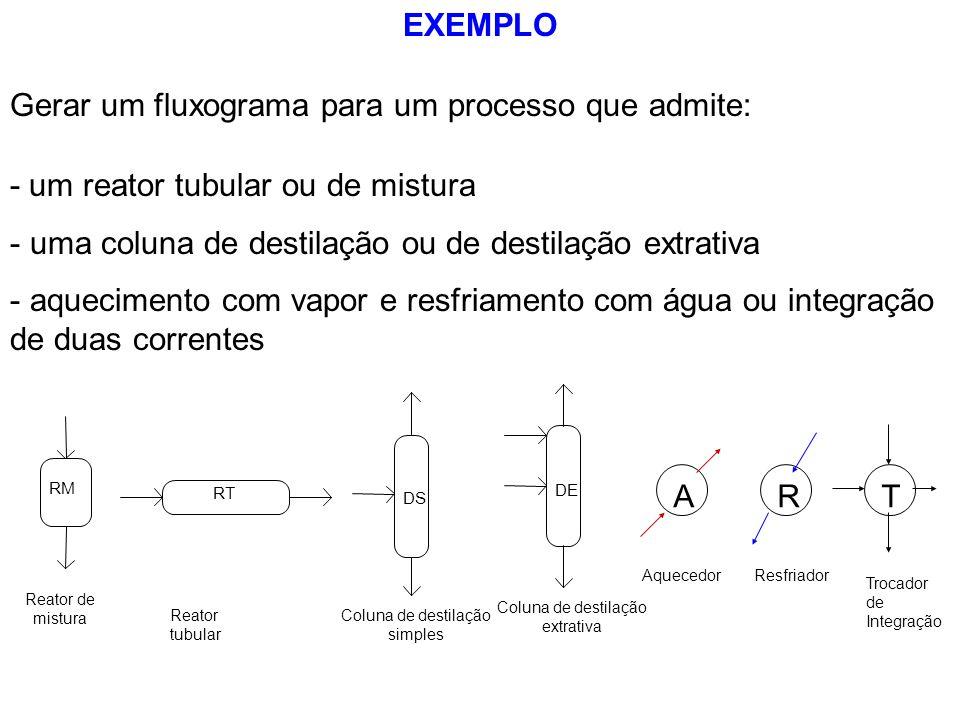 EXEMPLO RM Reator de mistura RT Reator tubular DS Coluna de destilação simples DE Coluna de destilação extrativa A Aquecedor R Resfriador T Trocador d