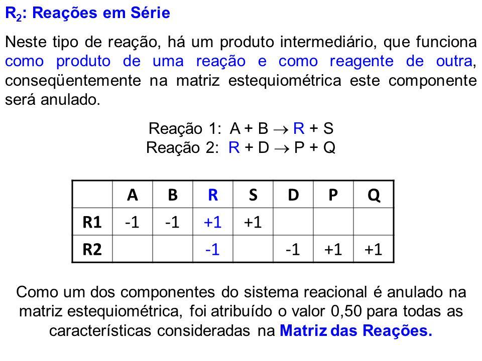 R 2 : Reações em Série Neste tipo de reação, há um produto intermediário, que funciona como produto de uma reação e como reagente de outra, conseqüent