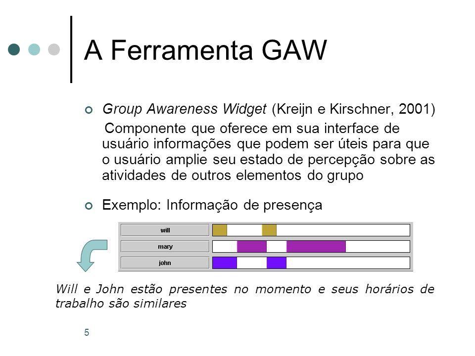5 A Ferramenta GAW Group Awareness Widget (Kreijn e Kirschner, 2001) Componente que oferece em sua interface de usuário informações que podem ser úteis para que o usuário amplie seu estado de percepção sobre as atividades de outros elementos do grupo Exemplo: Informação de presença Will e John estão presentes no momento e seus horários de trabalho são similares