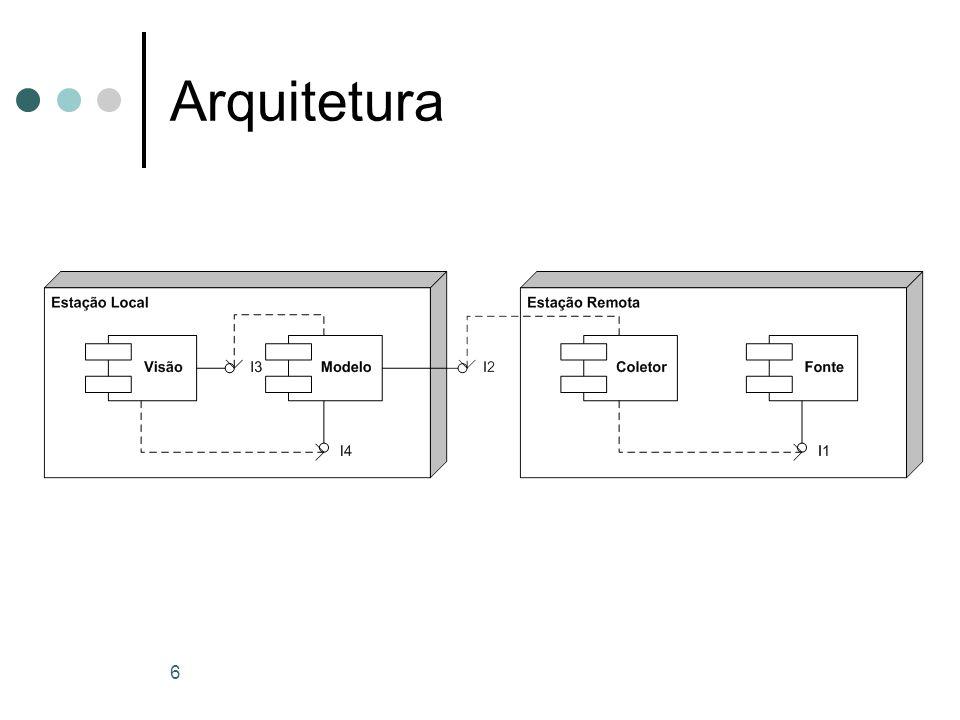 6 Arquitetura