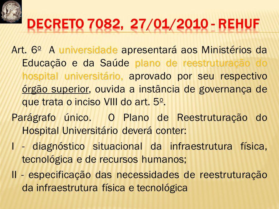 universidade plano de reestruturação do hospital universitário, Art. 6 o A universidade apresentará aos Ministérios da Educação e da Saúde plano de re