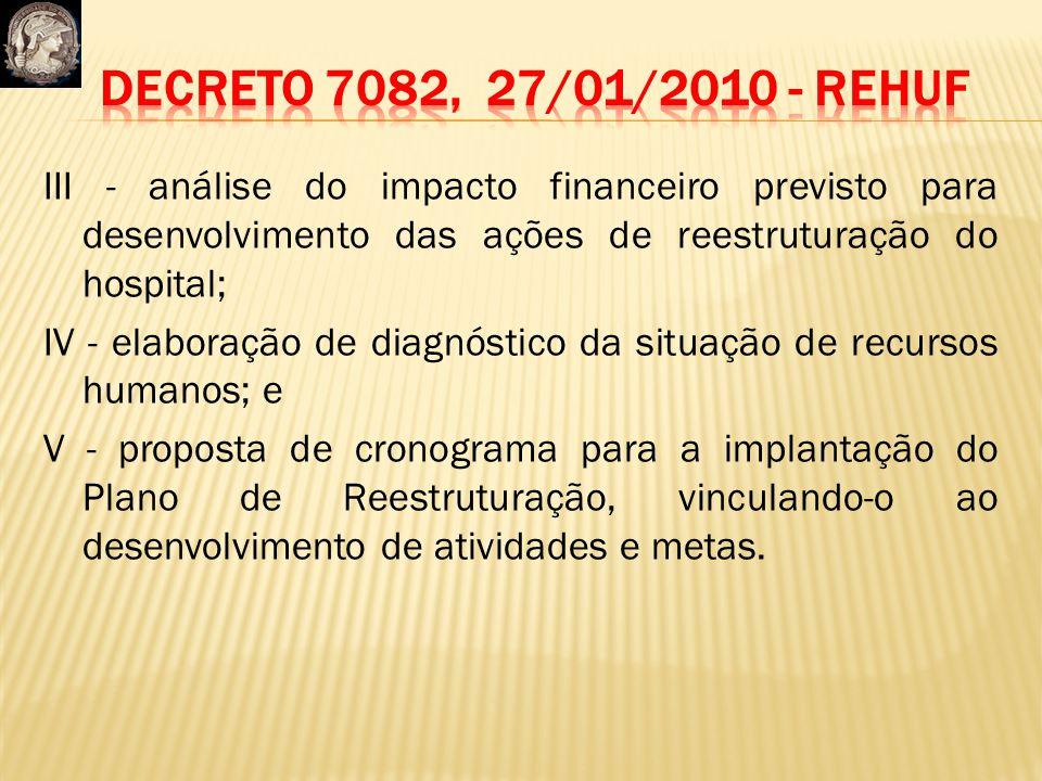 III - análise do impacto financeiro previsto para desenvolvimento das ações de reestruturação do hospital; IV - elaboração de diagnóstico da situação