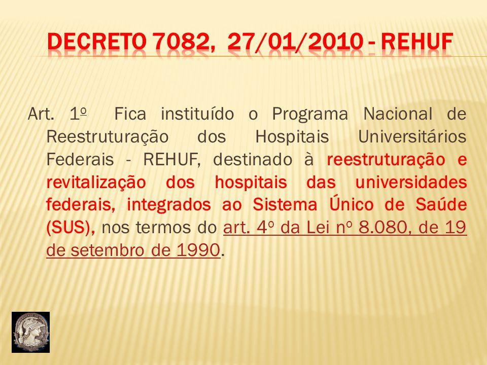 Art. 1 o Fica instituído o Programa Nacional de Reestruturação dos Hospitais Universitários Federais - REHUF, destinado à reestruturação e revitalizaç